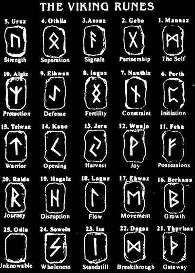 norse rune tattoo designs berserker viking warriors viking rune tattoos what do