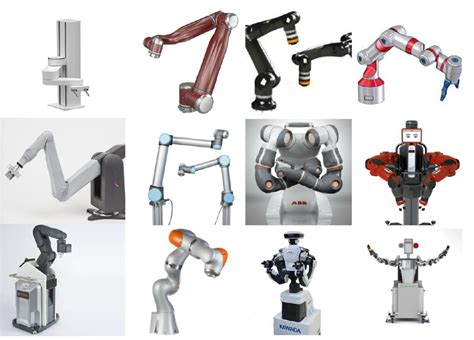 Best Resume Pictures by What Are The Best Collaborative Robots