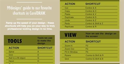 corel draw x7 keyboard shortcuts 99designs shortcut cheat sheet coreldraw infographic