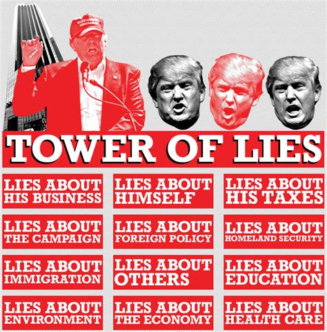 The Lies lists of donald lies eslkevin s