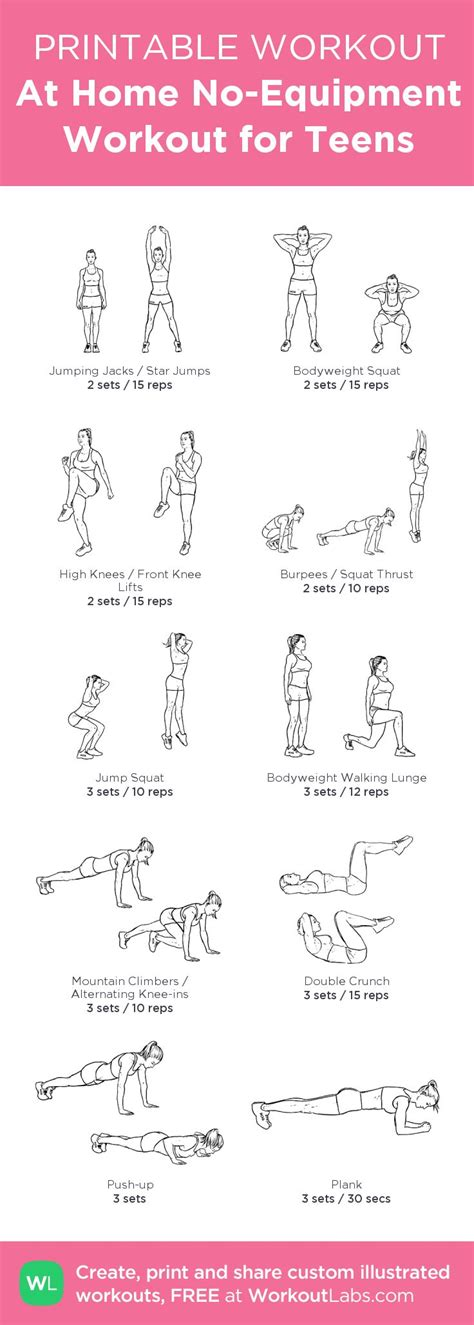at home no equipment workout for fitness