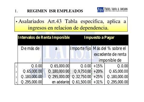 tabla anual para retencion de isr salarios 2015 tabla para retencion de isr asimilados a salarios 2016