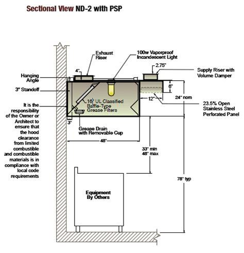 Kitchen Exhaust Duct Length 17 Best Images About And Equipment On