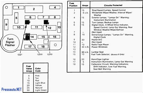 1994 f150 fuse diagram wiring diagram with description