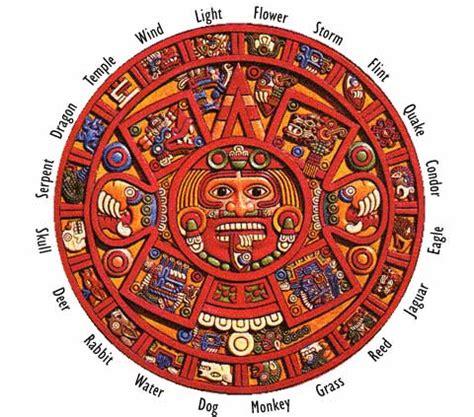 Aztec Calendar Meaning Aztec Calendar A Thorough Explanation