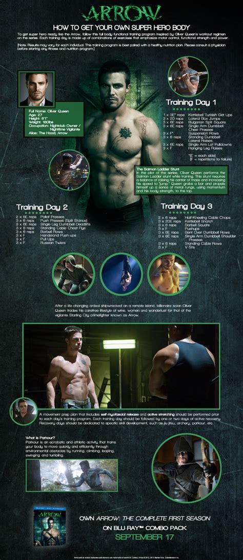 chris evans bench press dan green workout routine workout schedule