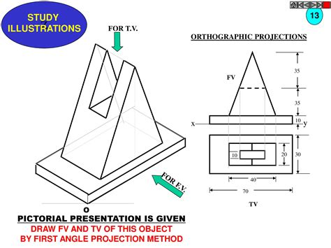 Engineering Drawing I B Tech All Branches Powerpoint Engineering Drawing Ppt