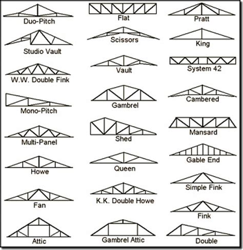 open truss roof search d 233 tails