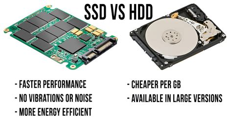 Hardisk Laptop Ssd