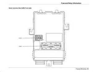 repair guides circuit protection 2005 fuse relay information autozone
