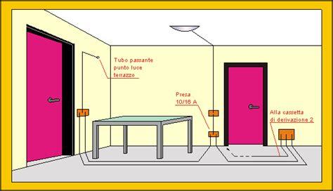 lada comandata da due punti fig 3 17 distribuzione luce cucina e terrazzo