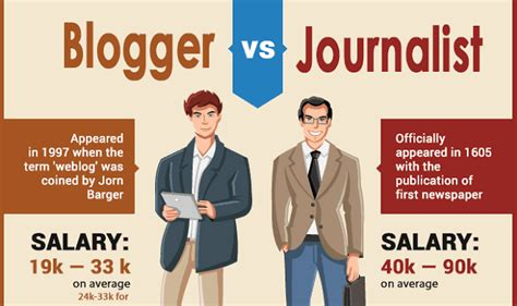 blogger vs journalist blogger vs journalist the ultimate debate solved