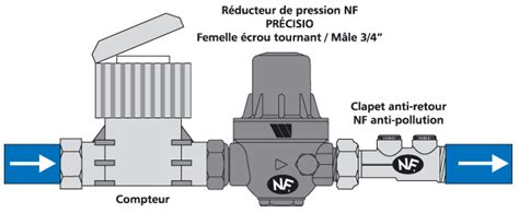 Comment Poser Un Reducteur De Pression D Eau by Ordre Montage R 233 Ducteur De Pression Clapet Anti Retour