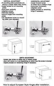 adjusting cabinet hinges european