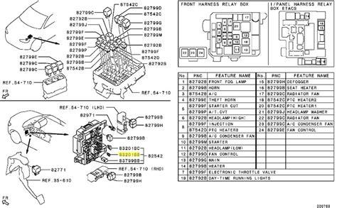 evo  interior fuse box diagram psoriasisgurucom