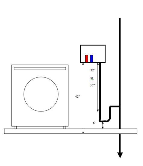 box layout height washer machine plumbing box washer free engine image for