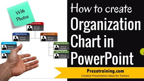 How To Create Org Chart In Powerpoint Youtube How To Make An Organizational Chart In Powerpoint 2010