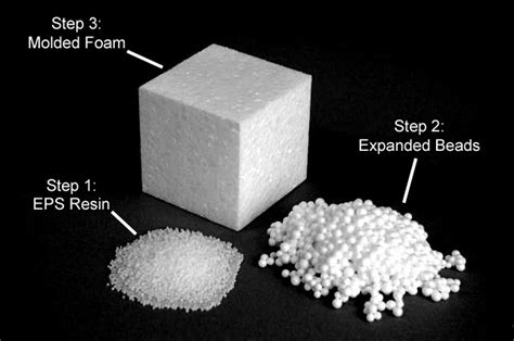 unexpanded polystyrene material up expanded polystyrene eps foam