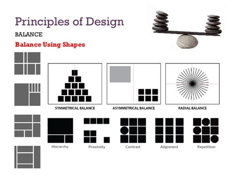 design concept principles principles of design