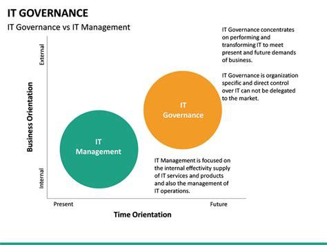 It Governance Powerpoint Template Sketchbubble It Governance Template