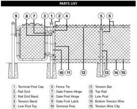 Commercial Chain Link Fence Parts How To Install Master Halco Chain Link Fence