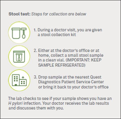 H Pylori Test Stool by Quest Diagnostics Should I Be Tested