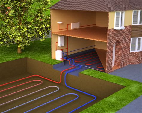 The Home Source | ground source heat pumps the fuel effect renewable