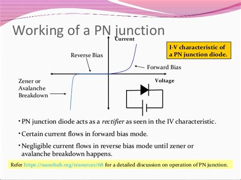 what is pn junction diode ppt pn junction diode