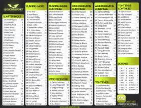 Legion report 2012 2013 fantasy football cheat sheet