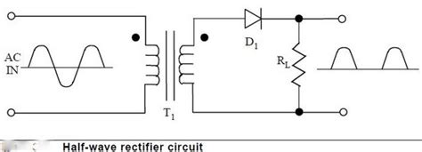 rectifier circuit half wave comparison between half and wave ac to dc rectification