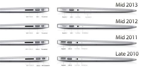 Mba 2013mid by Macbook Air Mid 2013に搭載されたデュアルマイクのおかげで Airシリーズを外見から判別方法は継続
