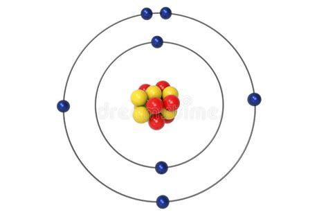 energy of a proton nitrogen atom bohr model with proton neutron and electron