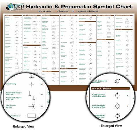 basic pneumatic symbols schematics wiring diagrams
