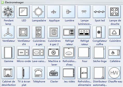 Symboles d'électroménagers pour le plan de construction