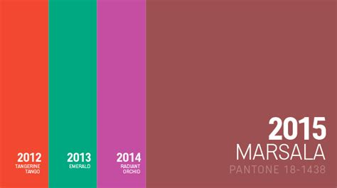 pantone color of the year 2015 pantone color of the year 2015 is marsala dark brown hairs