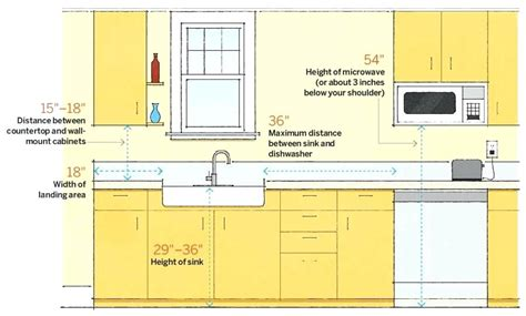 average height for kitchen cabinets standard height between counter and cabinet