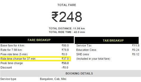 Car Types In Ola by How To Read Uber Receipt Or Ola Bill Surge Pricing App