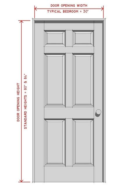 Standard Exterior Door Height Standard Door Width Hometuitionkajang