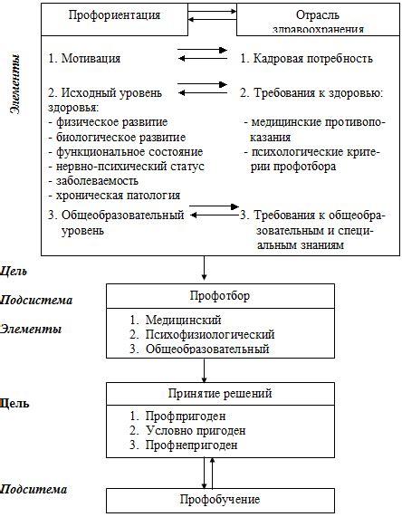 Схемы подключения магнитофона к усилителю