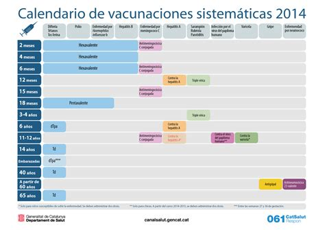 Calendario Vacunacion 2015 Search Results For Calendario De Vacunacion 2015 En
