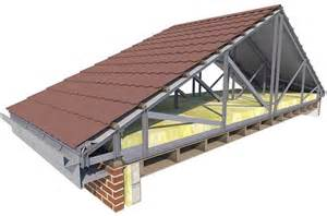a frame roof pitch in a self supporting structure the trusses span the full width of the building transferring