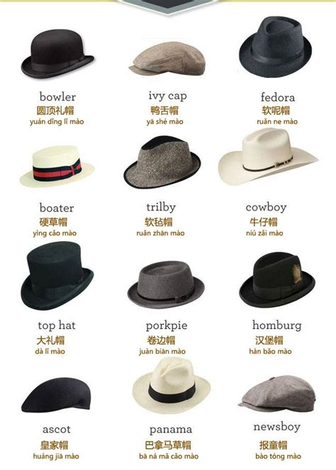 types of hats types of hats translated into mandarin language chinese