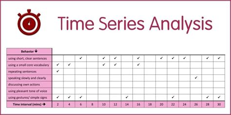 research paper on time series analysis time series analysis slt info