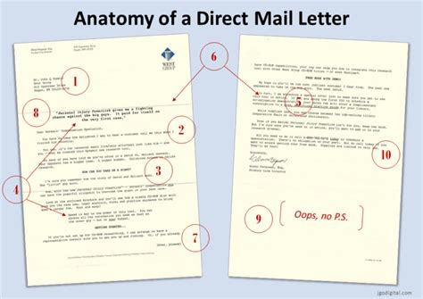 10 Tips For Writing A Letter by Win More Customers With Less Digital Content Mail A Letter