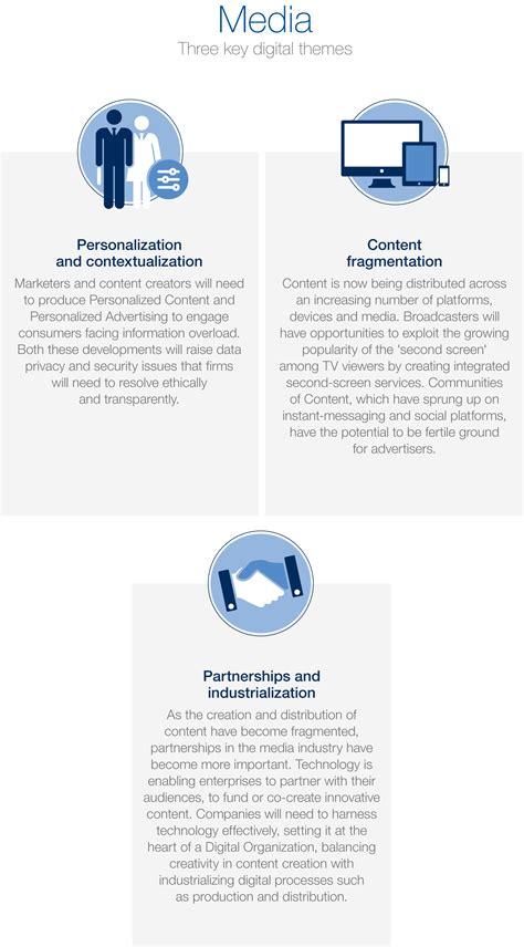 theme transformation definition digital transformation reports world economic forum