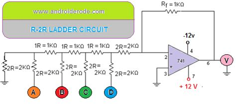 r 2r resistor network r 2r ladder circuit