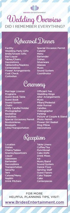 wedding ceremony rehearsal the best dollar tree wedding products and how to use them