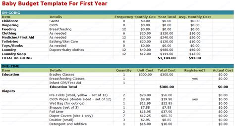 year budget template year baby budget template soft templates