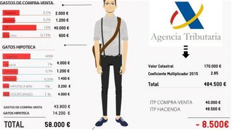 gastos de compra de vivienda para irpf 2015 alquiler con opci 243 n a compra tasaciones online