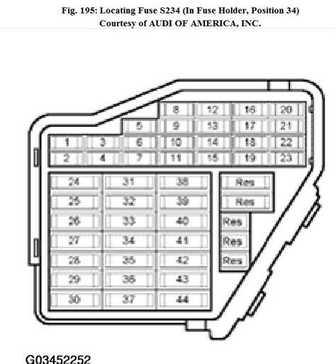fuse box diagram audi a wiring diagrams tt